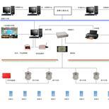 矿用人员定位系统--中国采招网